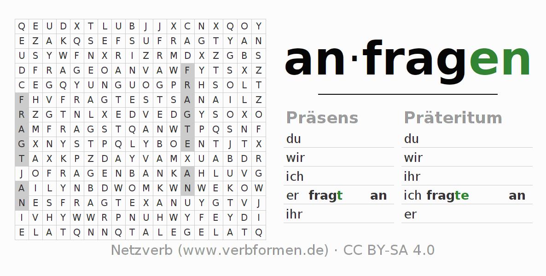 Arbeitsblätter | Verb anfragen | Übungen zur Konjugation deutscher ...