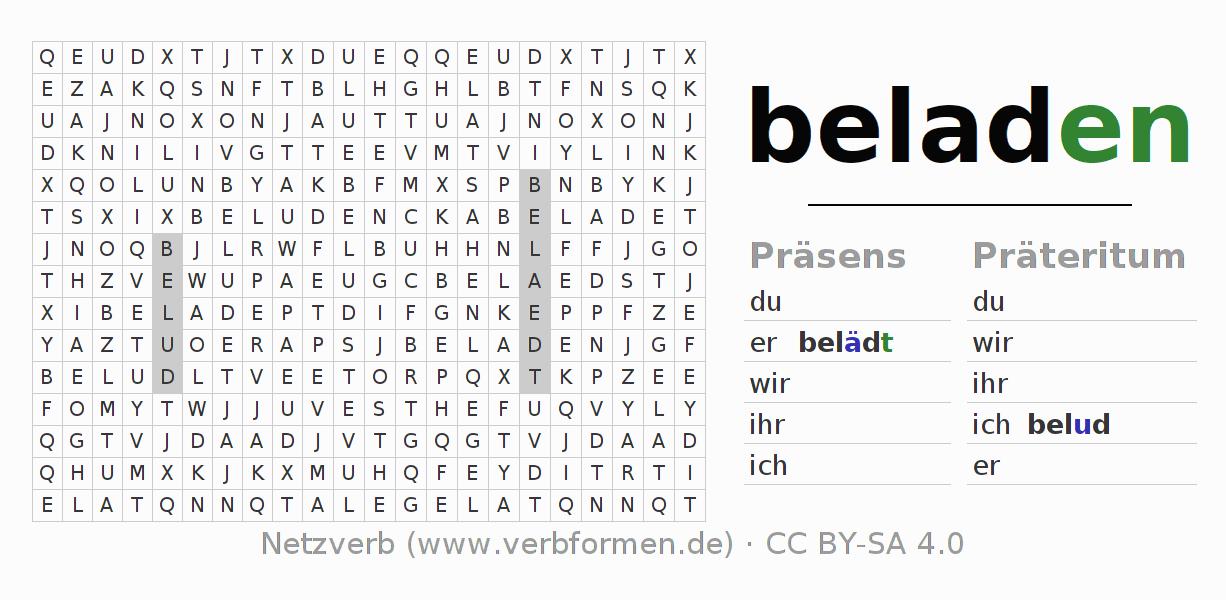 konjugation | beladen | deutsche verben konjugieren - netzverb, Einladungen