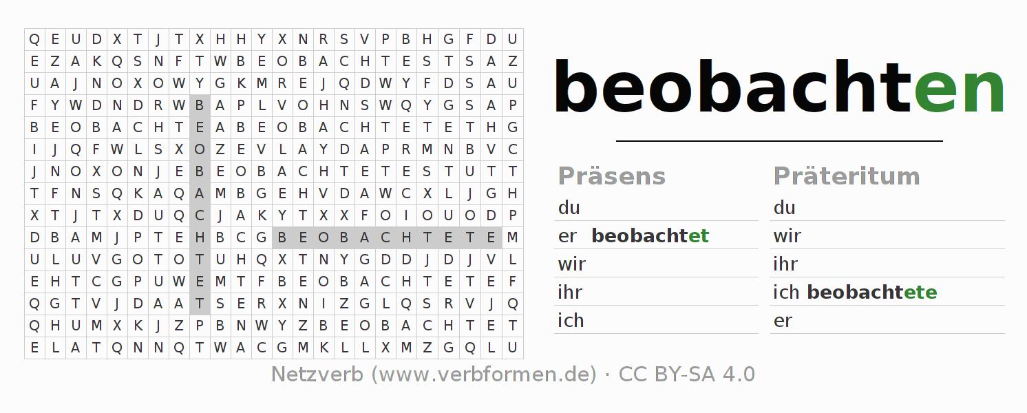Berühmt Beobachtung Arbeitsblatt Fotos - Super Lehrer Arbeitsblätter ...