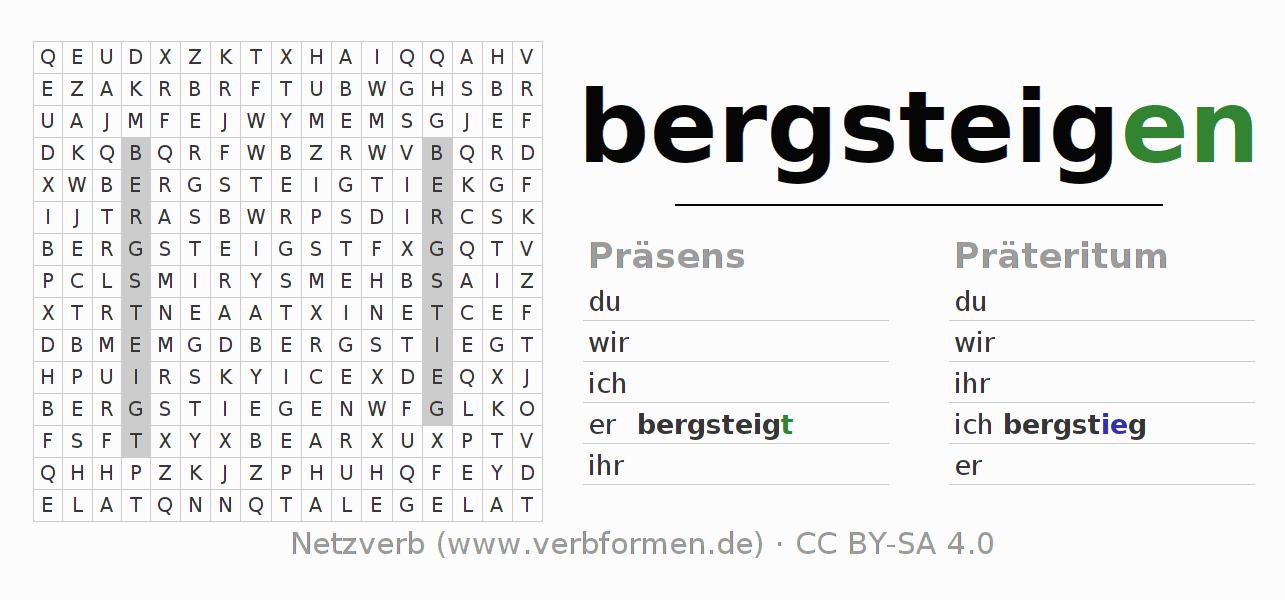 Arbeitsblätter | Verb bergsteigen | Übungen zur Konjugation ...