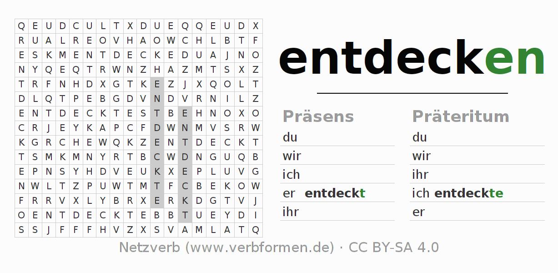 Atemberaubend Leitthemen Cbt Arbeitsblatt Zeitgenössisch ...