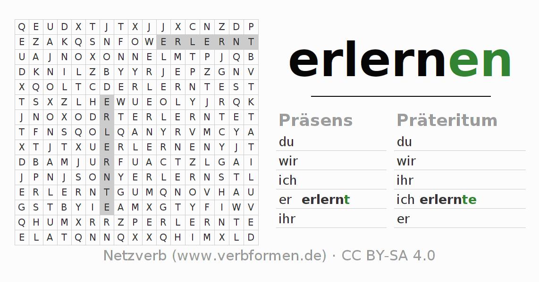 Arbeitsblätter | Verb erlernen | Übungen zur Konjugation deutscher ...