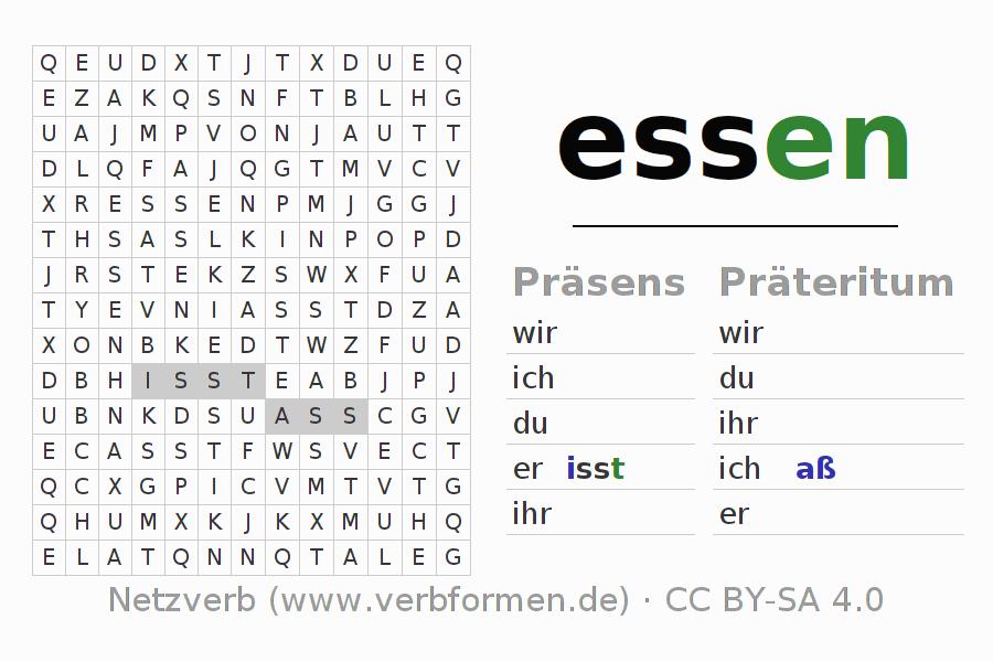 konjugation essen deutsche verben konjugieren netzverb. Black Bedroom Furniture Sets. Home Design Ideas