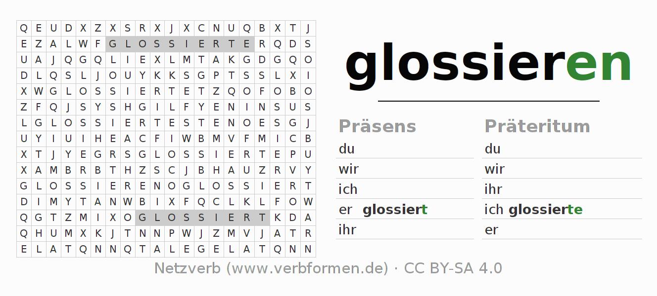 Arbeitsblätter | Verb glossieren | Übungen zur Konjugation deutscher ...