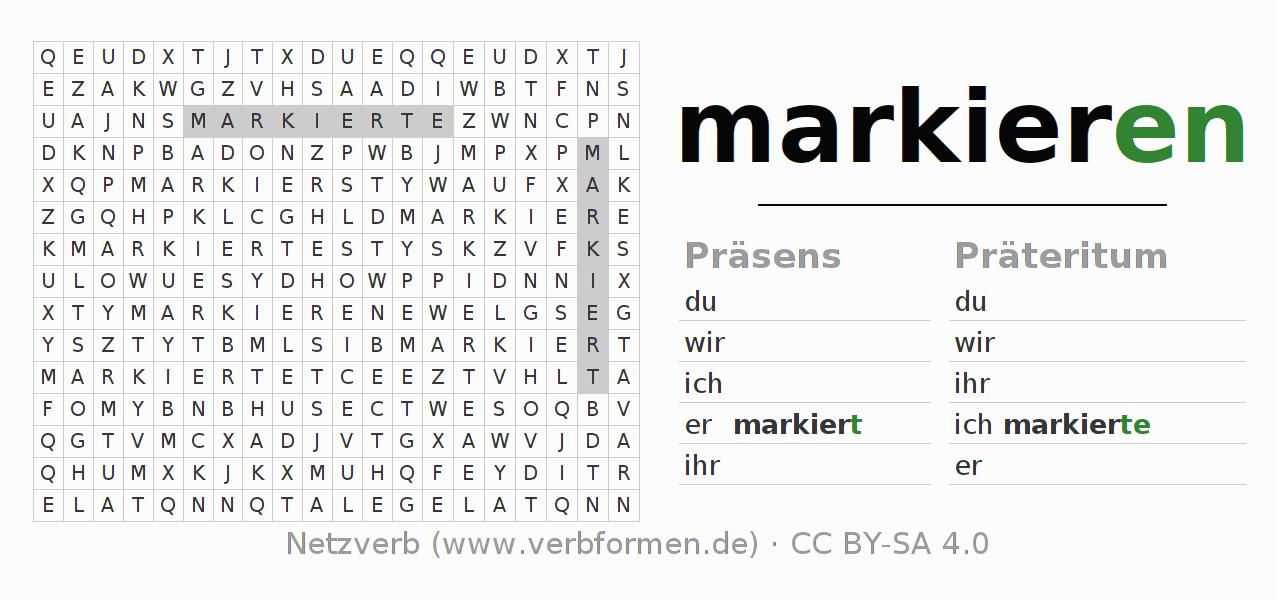 Wunderbar Ser Und Estar Arbeitsblatt Antworten Galerie - Super ...