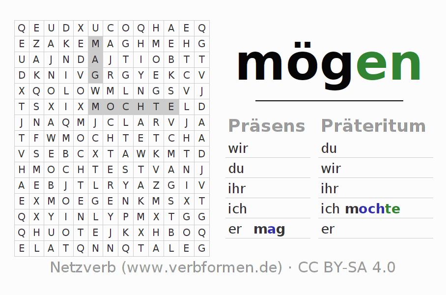 Arbeitsblätter | Verb mögen | Übungen zur Konjugation deutscher ...