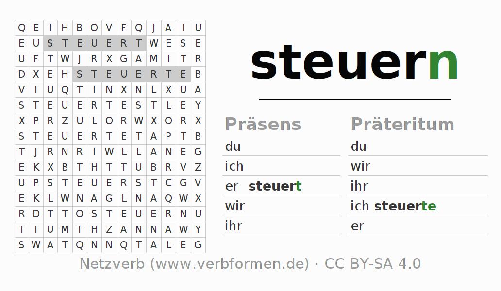 Niedlich Bruchoperationen Arbeitsblatt Galerie - Mathematik ...