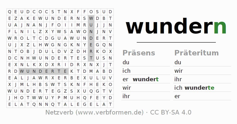 Arbeitsblätter | Verb wundern | Übungen zur Konjugation deutscher ...