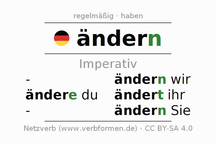 Ziemlich Ändern Verben Zu Nomen Arbeitsblatt Zeitgenössisch ...