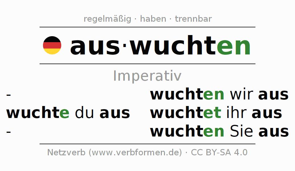 Fein Auswuchten Mathematische Gleichungen Arbeitsblatt Ideen - Super ...
