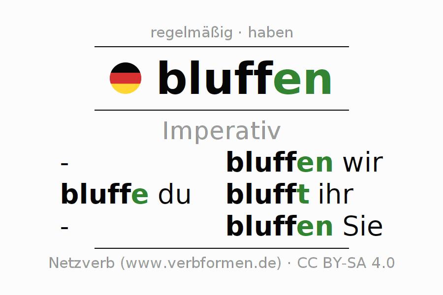 bluff deutsch