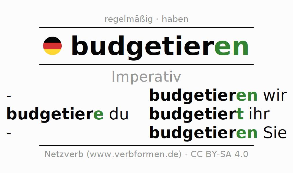 Imperativ | budgetieren | Alle Regeln, Tabellen, Beispiele und Downloads