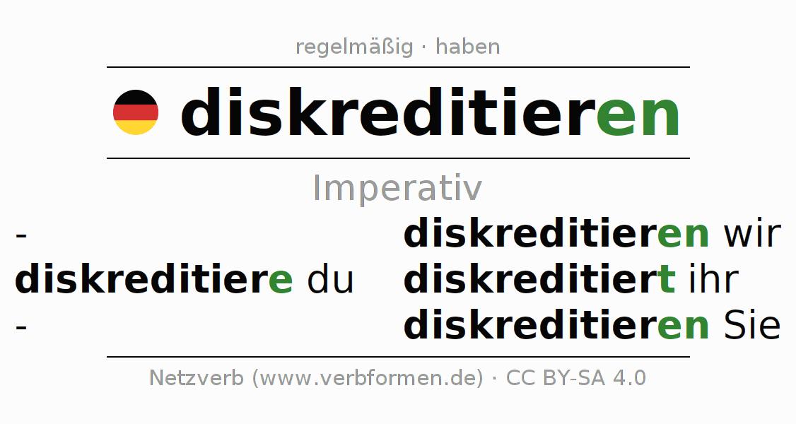 Diskreditieren Englisch