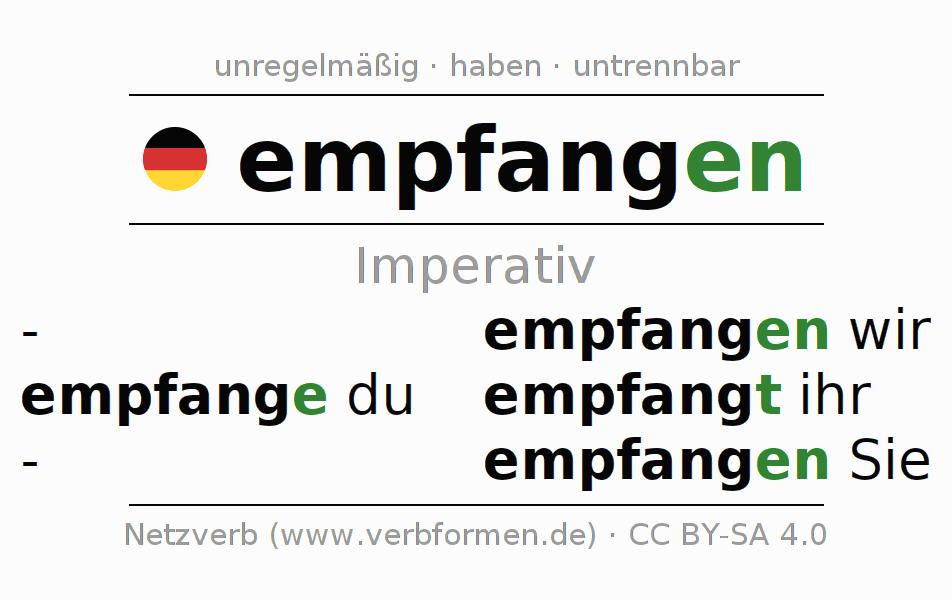 Charmant Arbeitsblätter Für Den Empfang Fotos - Mathe Arbeitsblatt ...