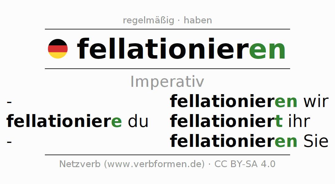 Fellationieren
