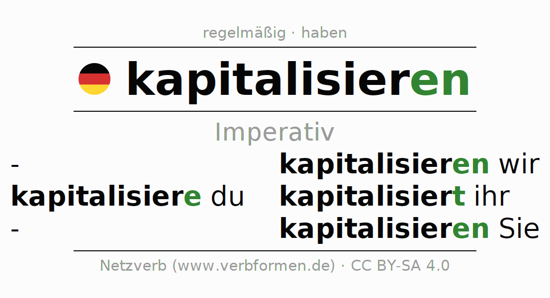 Imperativ | kapitalisieren | Alle Regeln, Tabellen, Beispiele und ...