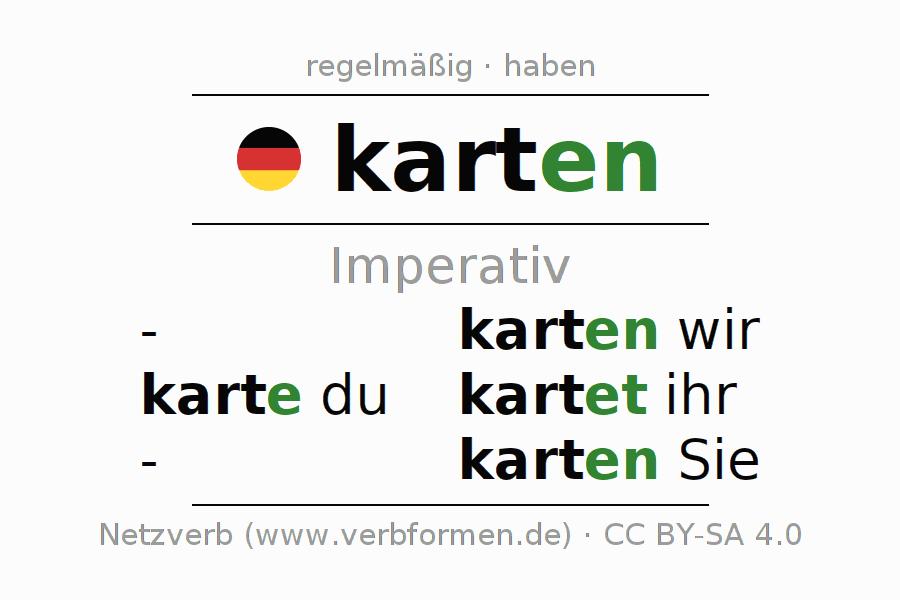 Nett Verschiedene Arten Von Karten Arbeitsblatt Galerie - Super ...