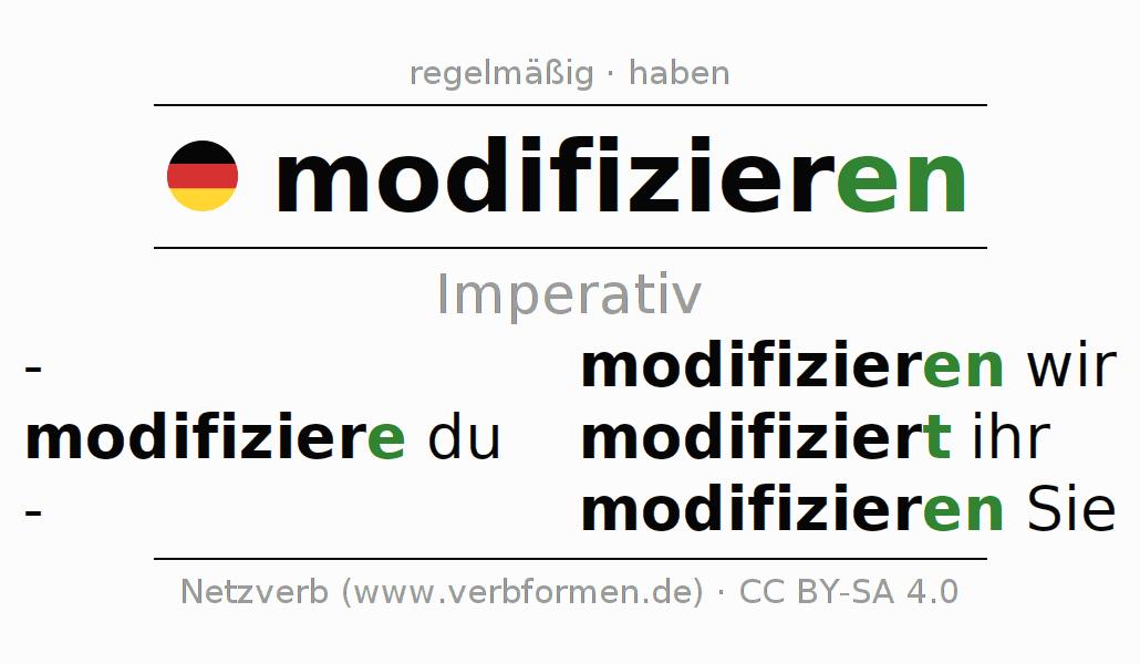 Modifizierten