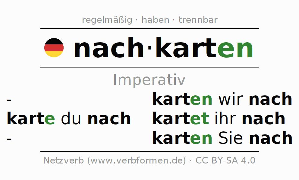 Ausgezeichnet Karten Für Den Kindergarten Arbeitsblatt Bilder ...