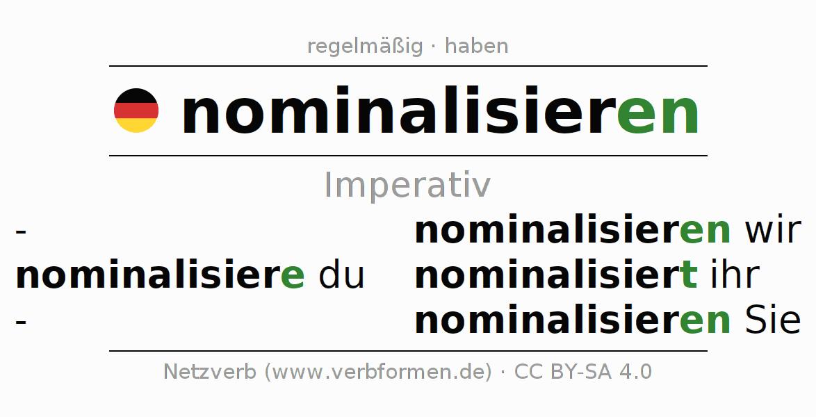 imperativ des verbs nominalisieren - Nominalisierung Beispiele