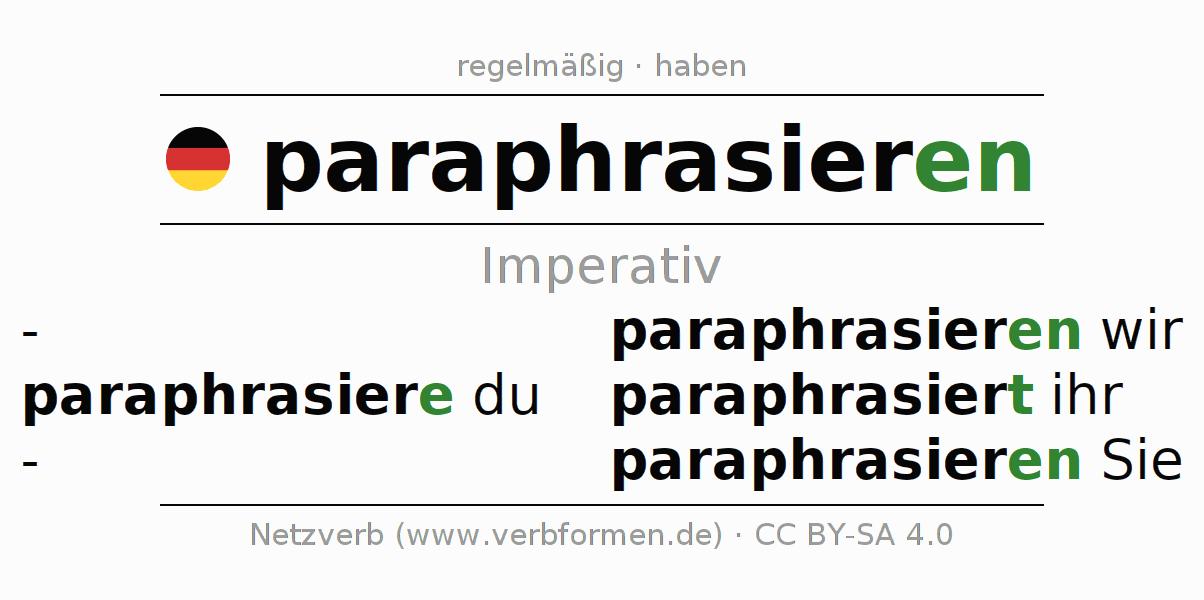 Imperativ paraphrasieren | Alle Formen, Regeln, Beispiele, Sprachausgabe