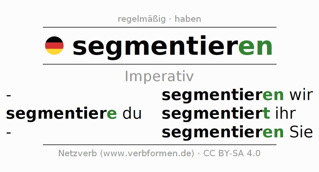 Imperativ | segmentieren | Alle Regeln, Tabellen, Beispiele und ...