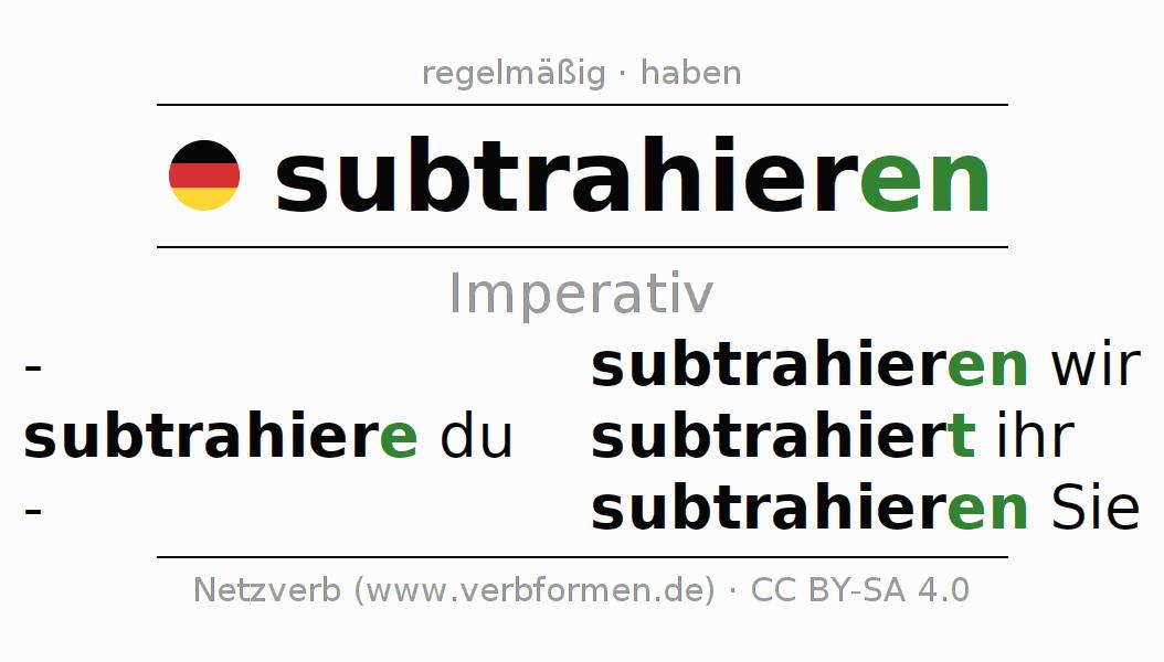 Beste Zweistellige Addition Und Subtraktion Arbeitsblatt Bilder ...