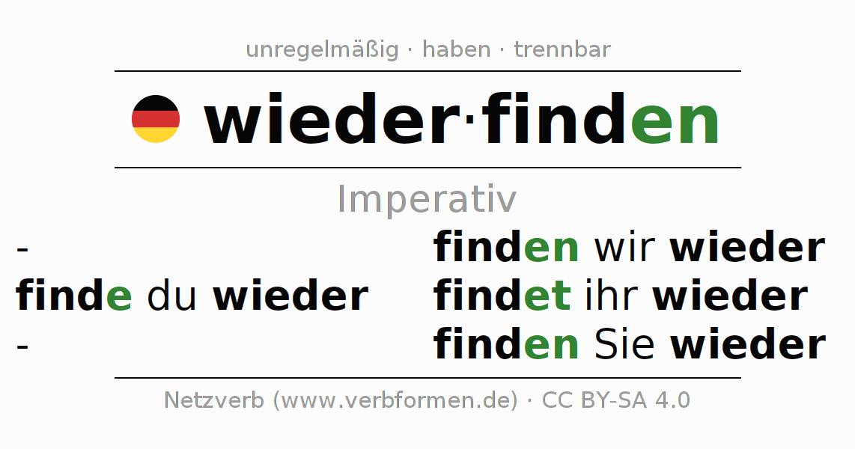 Wunderbar Dort Ihr Und Sie Arbeitsblatt Erneut Bilder - Super Lehrer ...