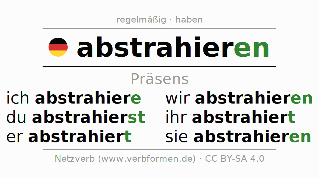 abstrahieren.png