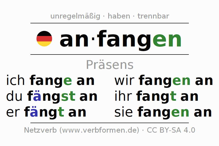 Fein Tetrachords Arbeitsblatt Galerie - Arbeitsblätter für ...