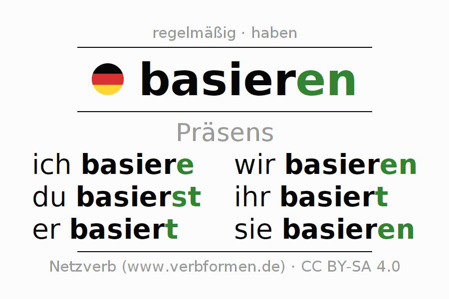 Basieren