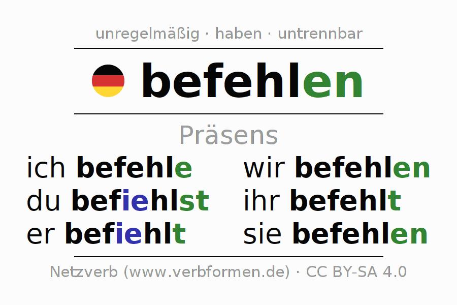 Wunderbar Nosotros Befehle Arbeitsblatt Ideen - Super Lehrer ...