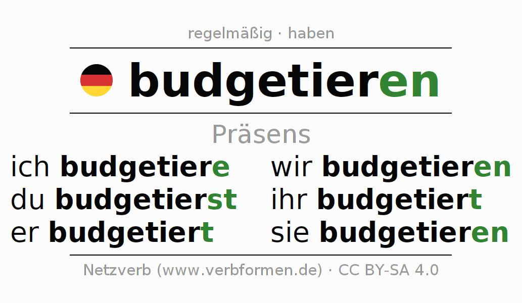 Tolle Hilfe Bei Der Budgetierung Arbeitsblatt Fotos - Super Lehrer ...
