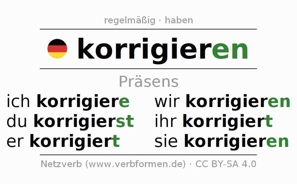 Outstanding 6Klasse Korrektur Arbeitsblatt Vignette - Kindergarten ...