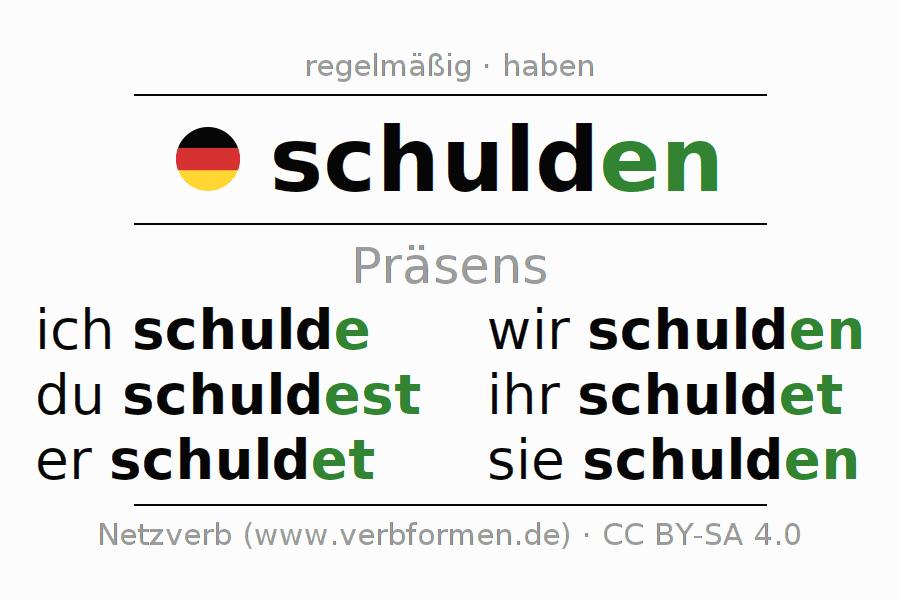 Großzügig Schneeball Schulden Arbeitsblatt Zeitgenössisch - Super ...
