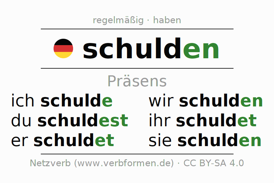 Berühmt Schulden Arbeitsblatt Galerie - Mathe Arbeitsblatt ...