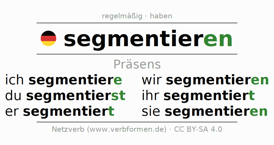 Nett Segmentieren Arbeitsblatt Bilder - Arbeitsblätter für ...