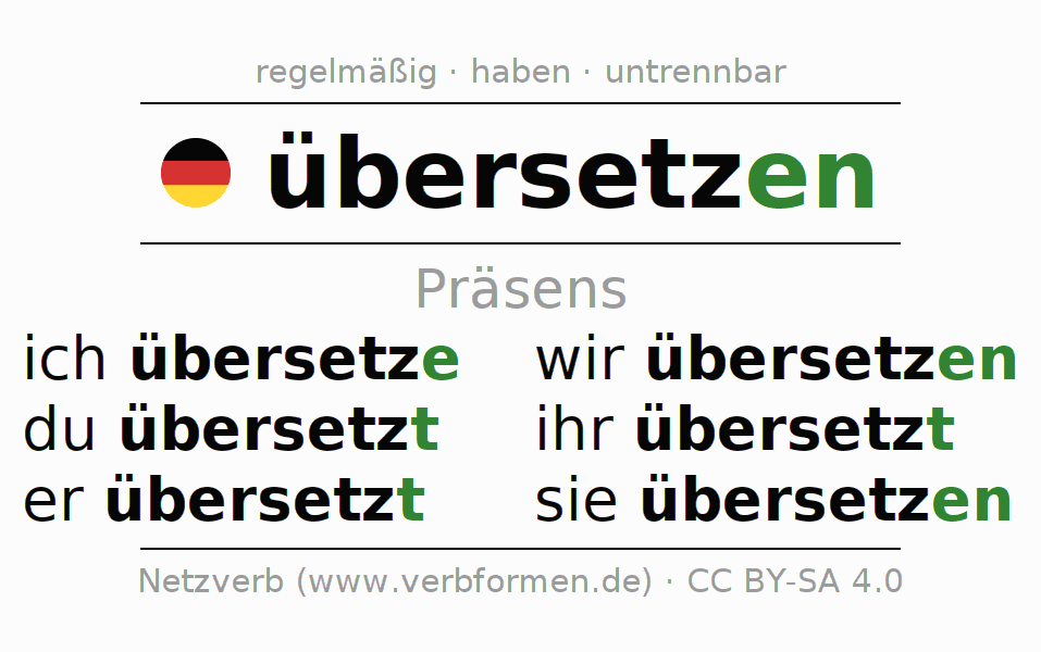 Schön Übersetzung Transformation Arbeitsblatt Zeitgenössisch ...