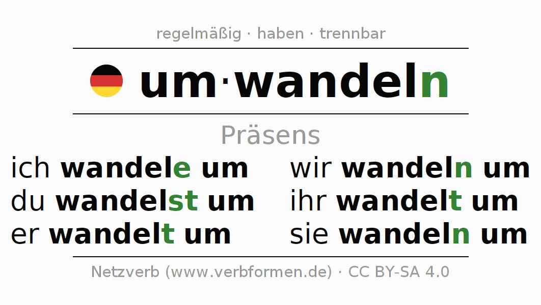 Beste Umwandeln Imperial Metric Arbeitsblatt Zeitgenössisch - Super ...