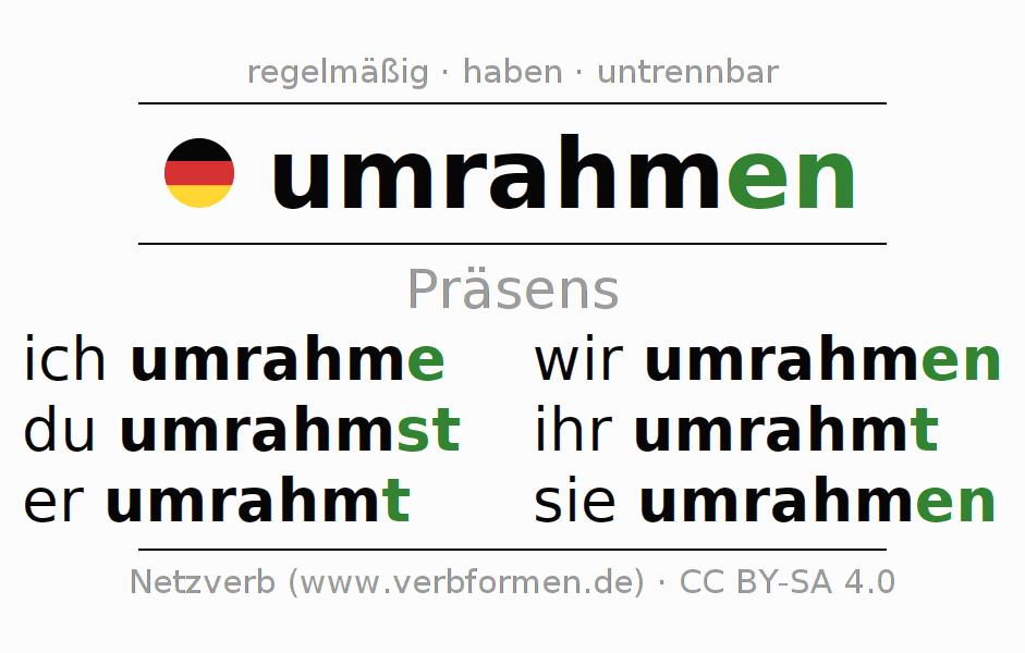 Ziemlich Umrahmen Alles Spielplatz Grenze Bilder - Rahmen Ideen ...