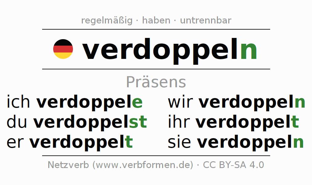 Berühmt In Der Nähe Von Verdoppelt Arbeitsblatt Jahr 1 Fotos ...