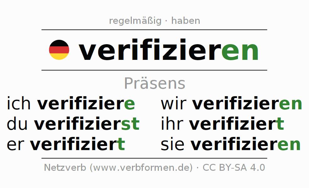 Schön Precalculus Arbeitsblatt Trig Ausdrücke über Die ...