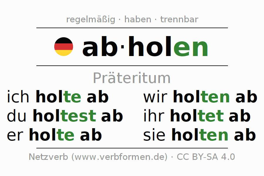 Német ideas in | német nyelvtan, német nyelv, tanulj németül