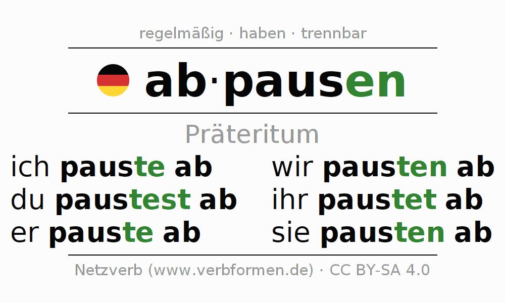 Präteritum Abpausen Alle Formen Regeln Beispiele Sprachausgabe
