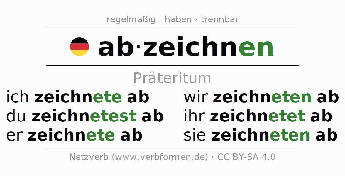 Präteritum Abzeichnen Alle Formen Regeln Beispiele Sprachausgabe