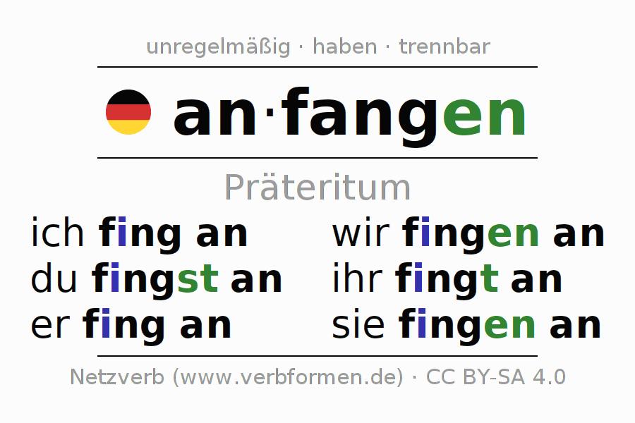 Nett Imperfekt Geschichte Arbeitsblatt Bilder - Mathe Arbeitsblatt ...