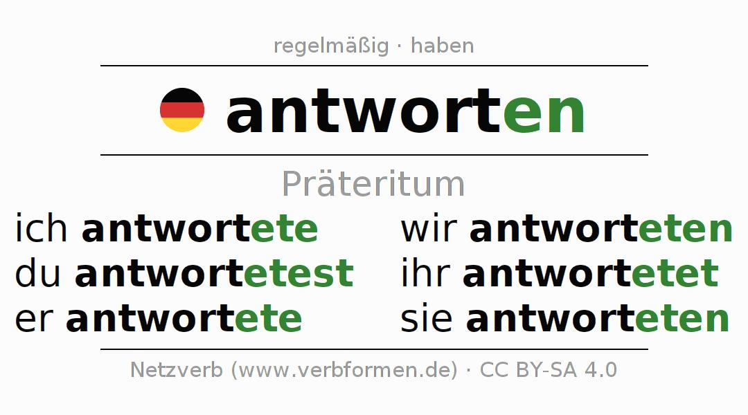 Old Fashioned Arbeitsblatt 2 Ar Verben In Den Preterite Antworten ...