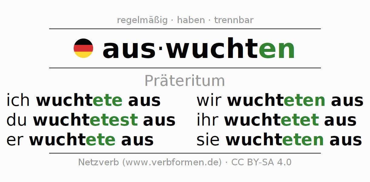 Nett Auswuchten Gleichungen Praxis Arbeitsblatt Galerie - Super ...