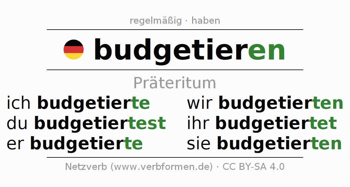 Präteritum | budgetieren | Alle Regeln, Tabellen, Beispiele und ...
