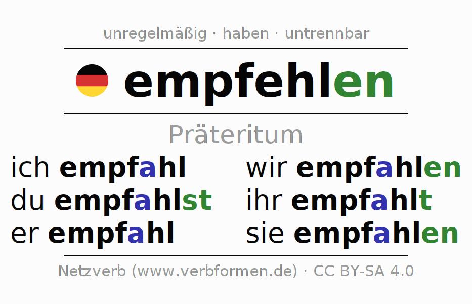 Ungewöhnlich Kursiv Satz Arbeitsblatt Zeitgenössisch - Super Lehrer ...